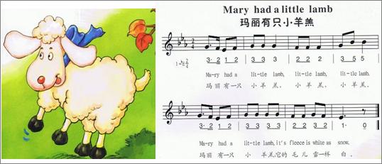 学生能熟练掌握口风琴键盘位置;